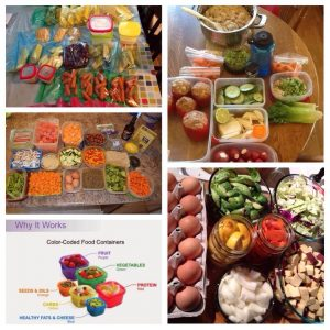 21 Day fix, food prep, healthy eating, natural nutrition